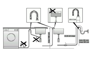 Как подключить стиральную машину к канализации – инструкция