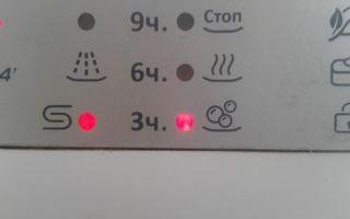 Индикаторы посудомоечной машины бош — значение