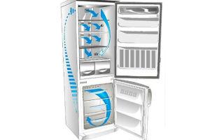 Как разморозить холодильник ноу фрост правильно
