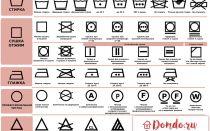 Что обозначают значки режимов стирки на одежде — расшифровка