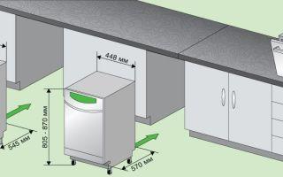 Размеры встроенных посудомоечных машин — как выбрать