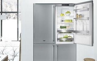 Холодильники asko (аско): как выбрать