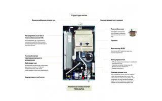 Газовые котлы китурами: отзывы, обзор моделей, характеристики