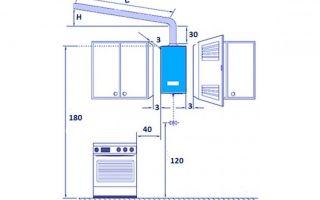 Установка газовой колонки в квартире: правила