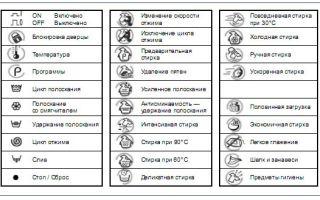 Режимы и время стирки, программы электролюкс — описания, значки