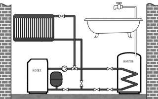 Обвязка бойлера косвенного нагрева своими руками: схема