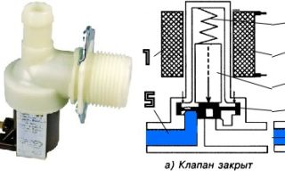 Как проверить и заменить впускной клапан в стиральной машине
