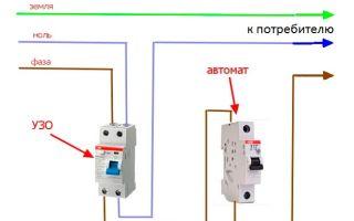 Почему водонагреватель выбивает узо — какой аппарат поставить