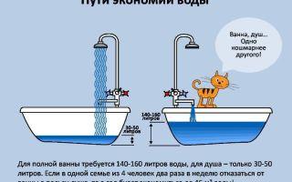 Как узнать расход воды в стиральной машине и сэкономить воду
