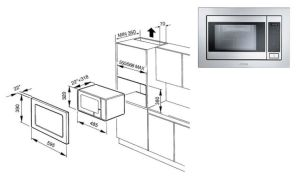 Стандартные размеры микроволновки: как выбрать