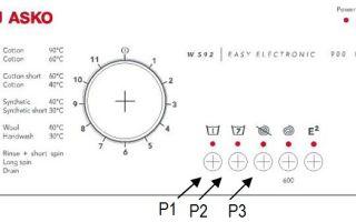 Коды ошибок стиральных машин asko (аско) – как устранить
