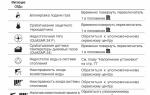 Коды ошибок и неисправности газовых котлов вестен