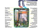 Газовые котлы риннай: отзывы, обзор моделей, характеристики