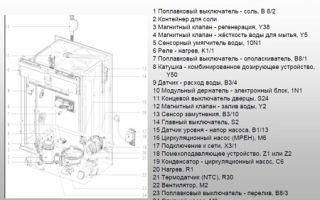 Схема посудомоечной машины для ремонта