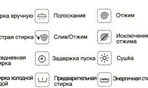 Режимы стирки и программы занусси — описания, значки