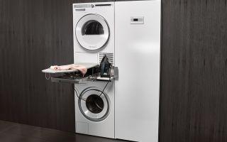 Как разместить стиральную машину в туалете – советы