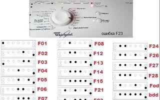 Ошибки стиральных машин whirlpool – коды и значения