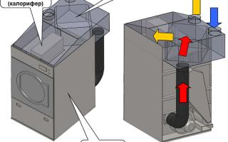 Подключение сушильной машины для белья