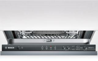 Посудомоечные машины 40 см — реальность или рекламный ход?
