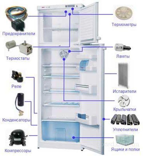 купить резинку на дверь холодильника