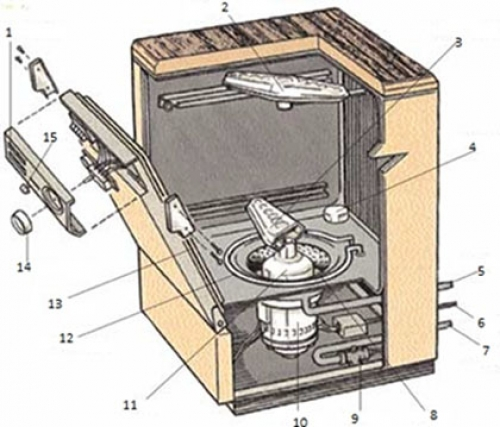 Ремонт посудомоечной машины Aeg своими руками Холод